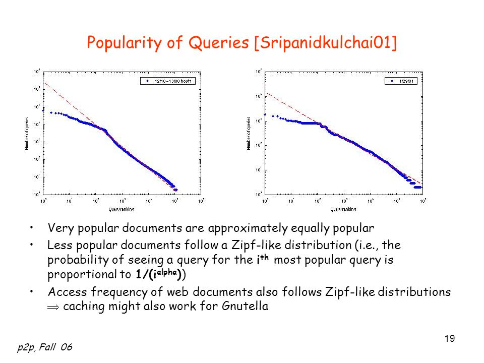 Popularity of Queries [Sripanidkulchai01]
